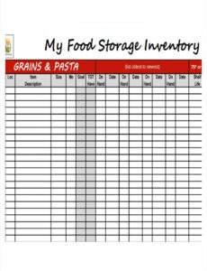 best food service inventory template pdf