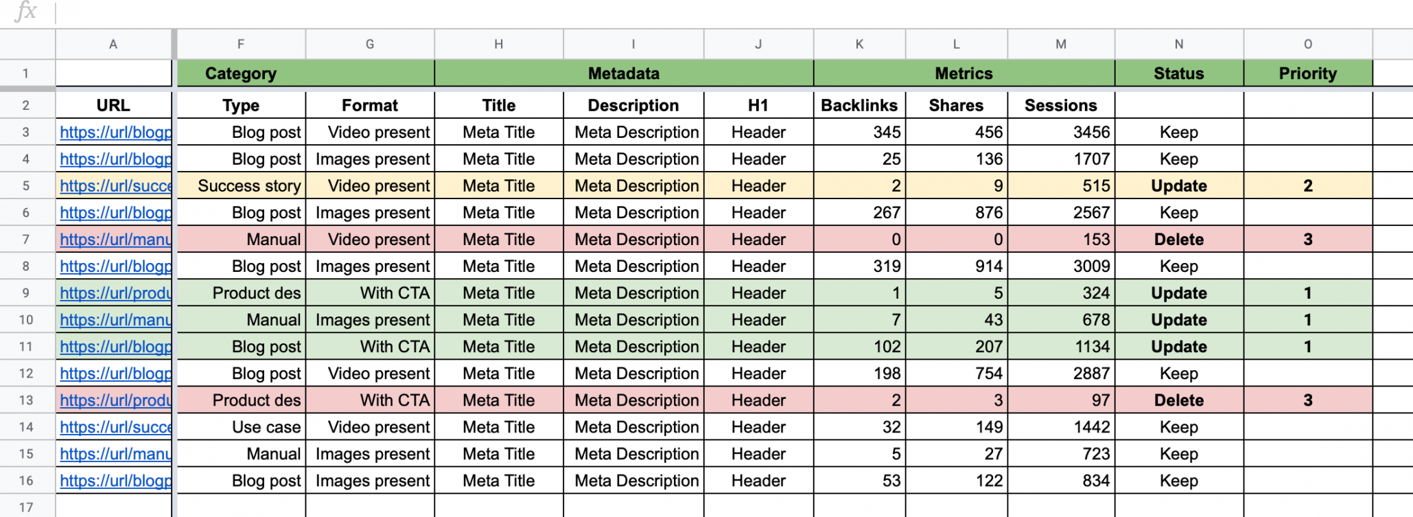 professional website content inventory template doc example