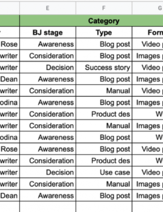 website content inventory template excel sample