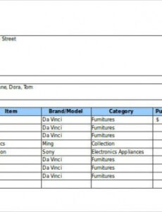 Best Computer Skills Inventory Template Doc Sample