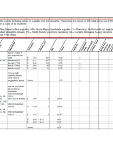 medical supply inventory list template excel