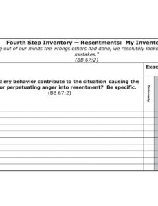 Professional 4Th Step Inventory Template Word Example