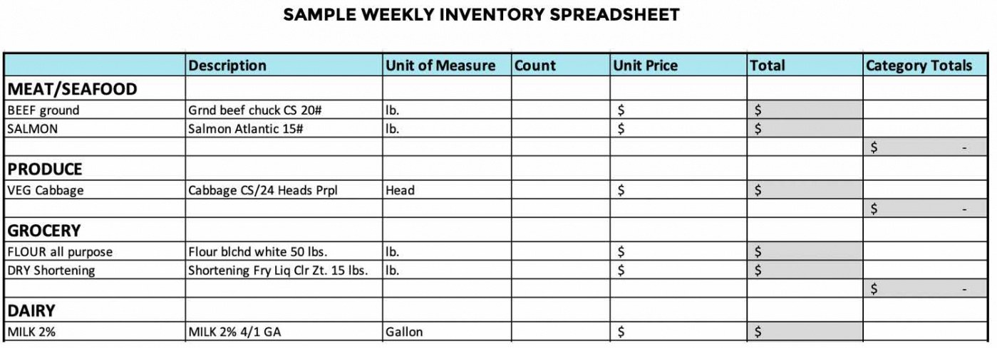 restaurant food inventory template word