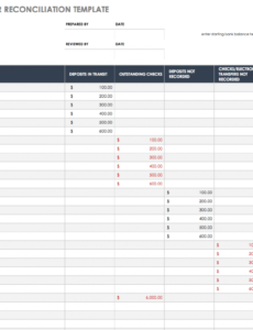 Inventory Reconciliation Template Pdf Example