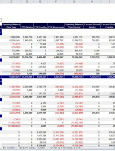 Best Personal Financial Inventory Template Excel Example