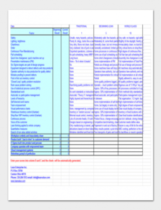 Professional Stockroom Inventory Template Word Example